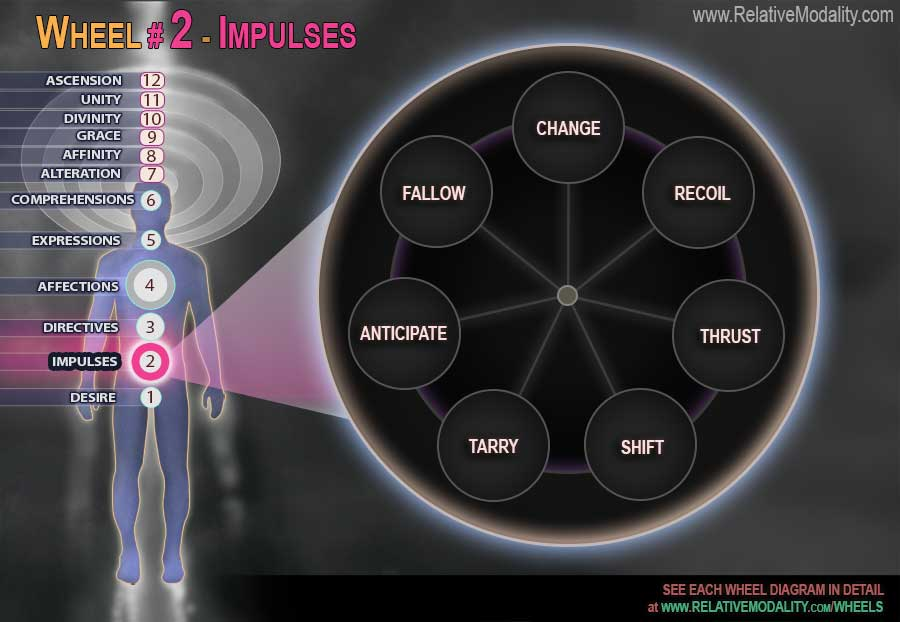 2-WHEEL---IMPULSE-web2