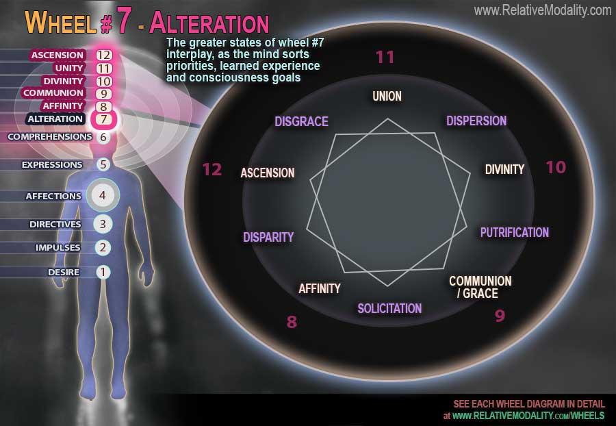 7-WHEEL---ALTERATIONS-web1