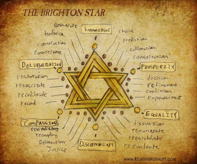BRIGHTON-STAR-web1