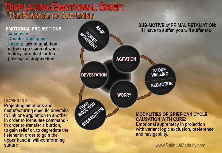 DISPLACING-EMOTIONAL-GRIEF-web1