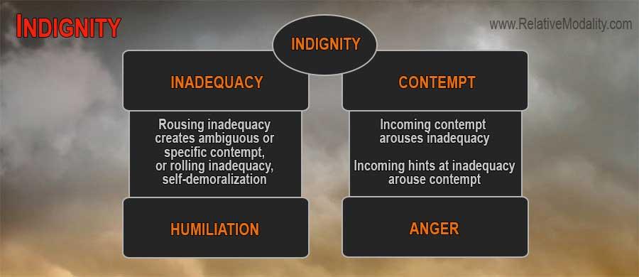 INDIGNITY-web1