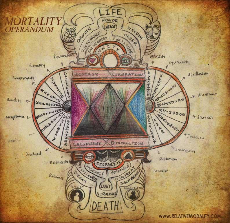 Mortality--Operandum-web-3