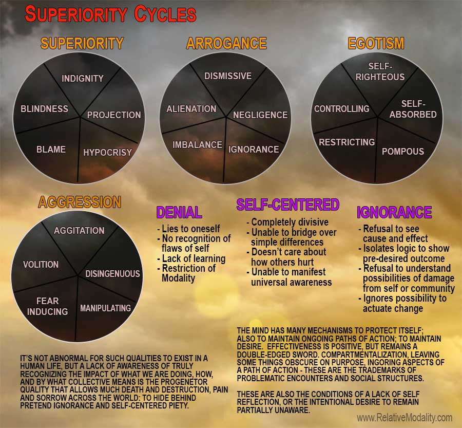 SUPERIORITY-CYCLE-2web