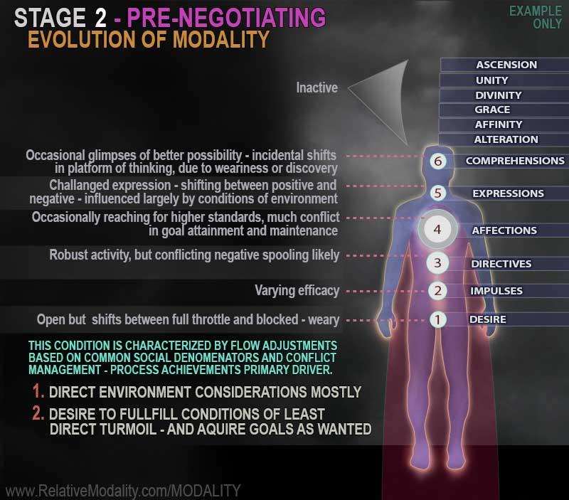 Stage-2-Modality-Evolution-web1