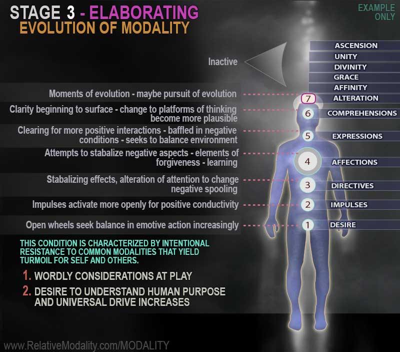 Stage-3-Modality-Evolution-web1