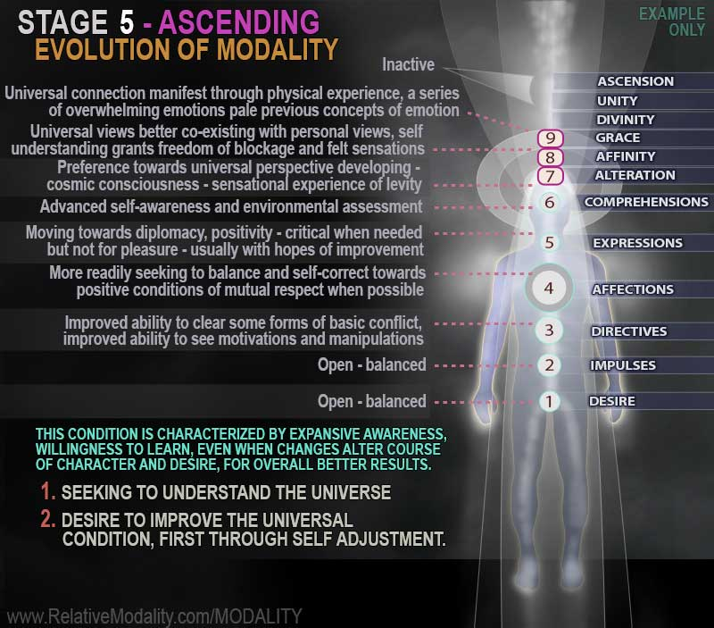 Stage-5-Modality-Ascending-web1