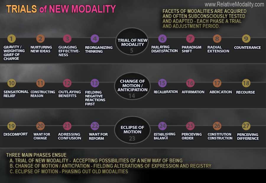 TRIAL-OF-MODALITY-web2