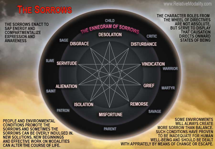 WHEEL-OF-SORROWS-web1y