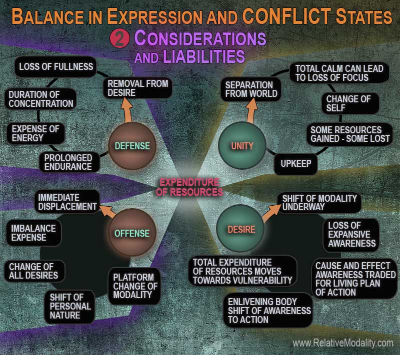 BALANCE-in-EXPRESSION-and-CONFLICT-STATES-CONSIDERATIONS-web2