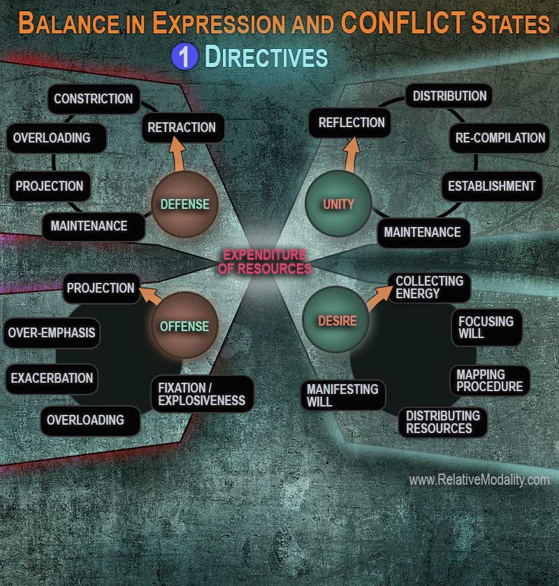 BALANCE-in-EXPRESSION-and-CONFLICT-STATES-DIRECTIVES-web2