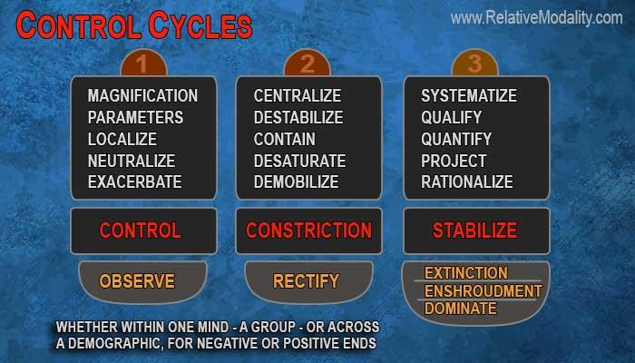 CONTROL-CHART-web3