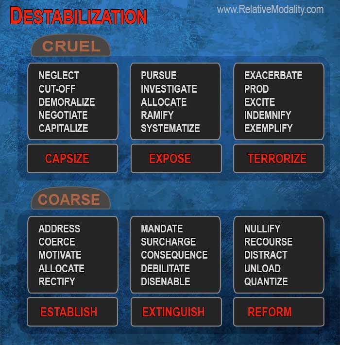 DESTABILIZATION-web1
