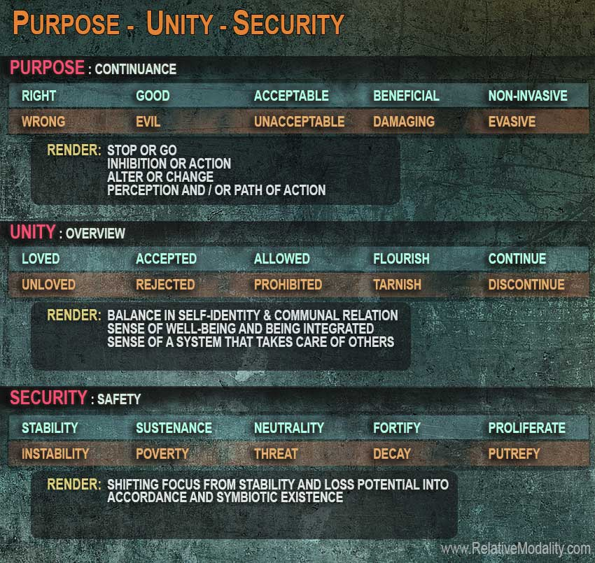PURPOSE-UNITY-SECURITY-web2