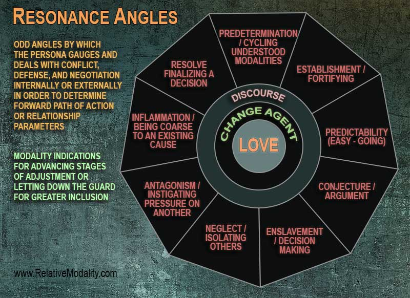 RESONANCE-ANGLES-web1