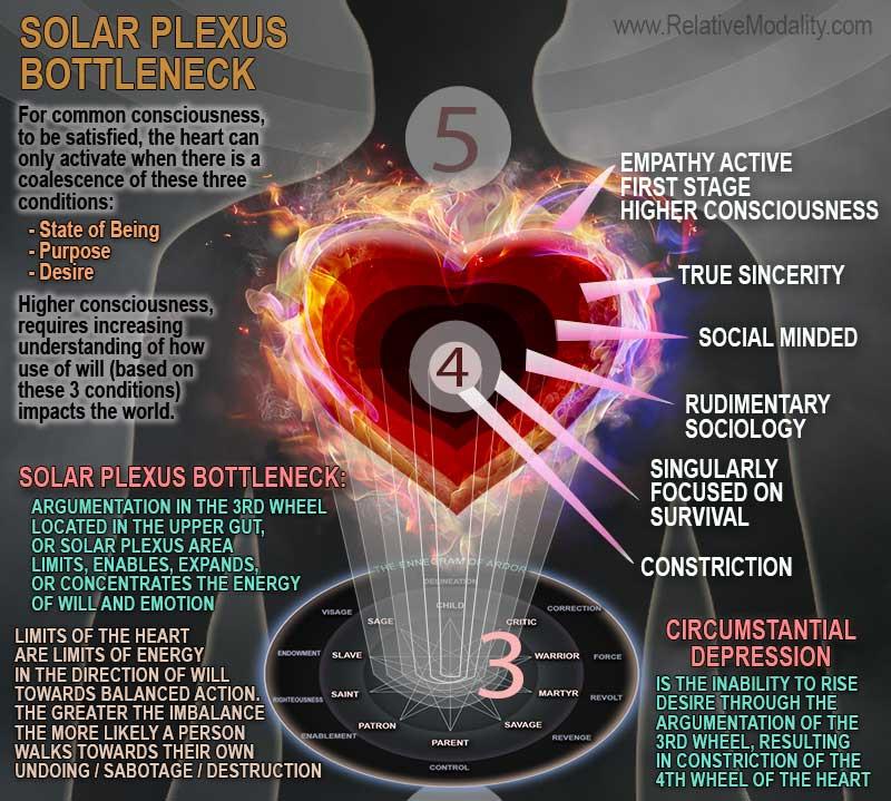 SOLAR-BOTTLNECK-web1
