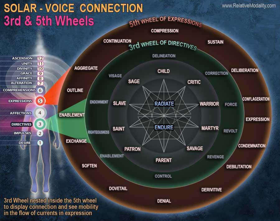 SOLAR-VOICE-CONNECTION-web2