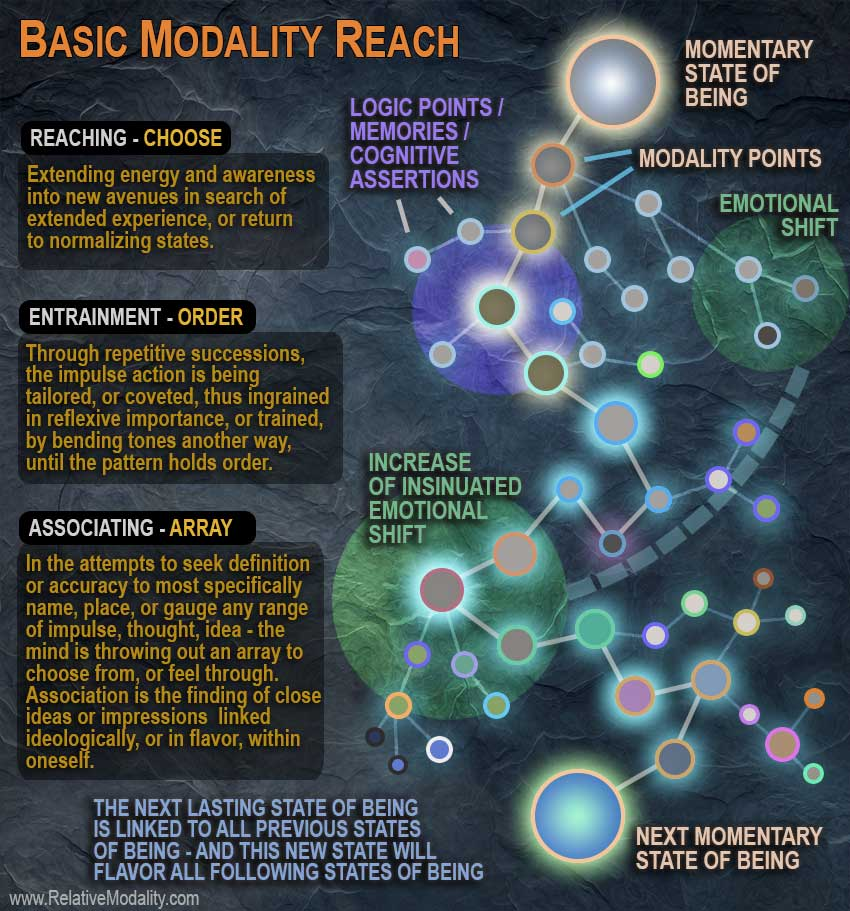 BASIC-MODALITY-REACH-web1